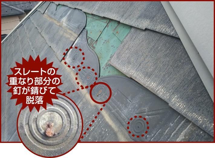 スレートの 重なり部分の 釘が錆びて 脱落